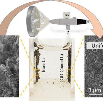 Graphene Oxide separator between electrodes