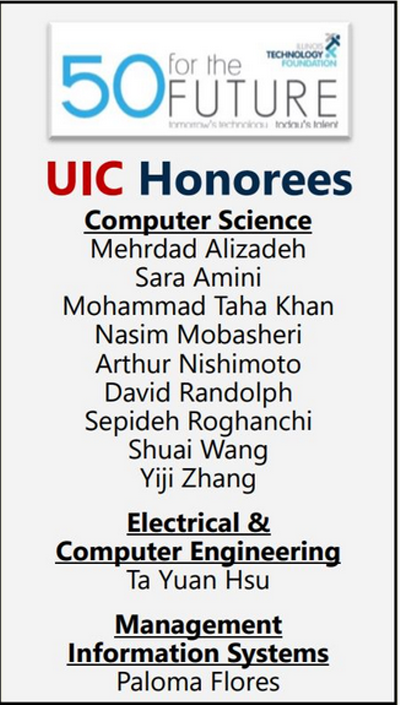 Fifty for the Future UIC Honorees